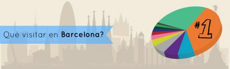 Encuesta: ¿Qué visitar en Barcelona? (Infografía)