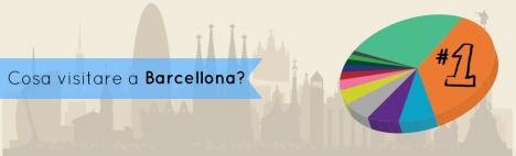 Sondaggio: Cosa Visitare a Barcellona? [Infografica]
