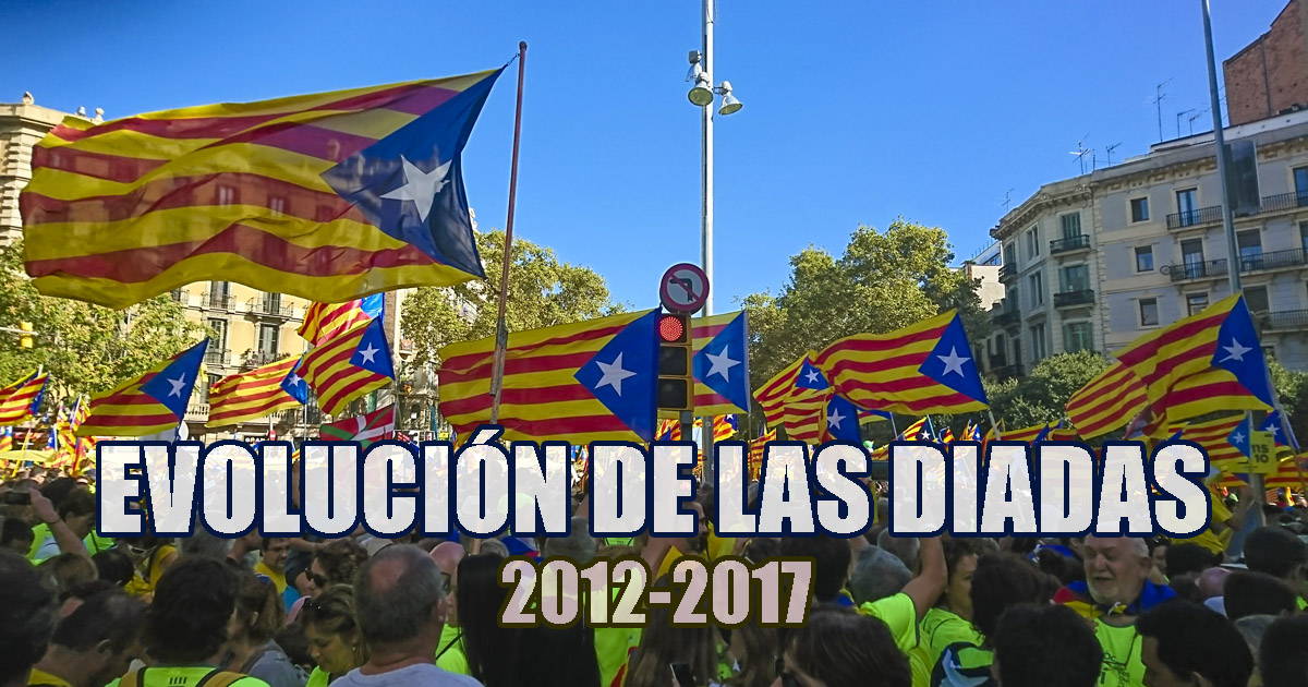Evolution of the Diada from 2012-2017