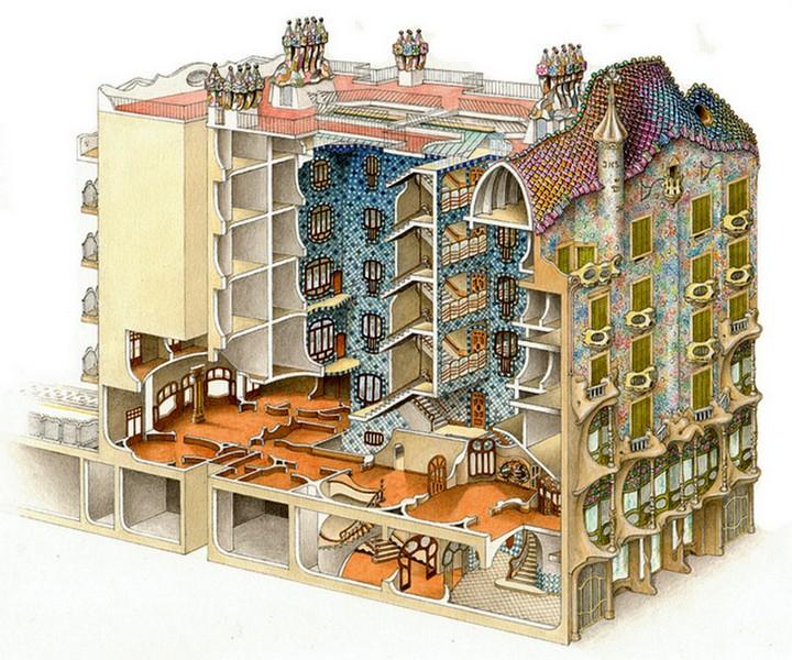 Casa Batlló Gaudí Facade Roof And Interior