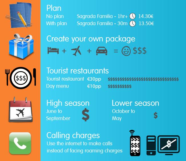 5 cattive abitudini di viaggio che costano soldi