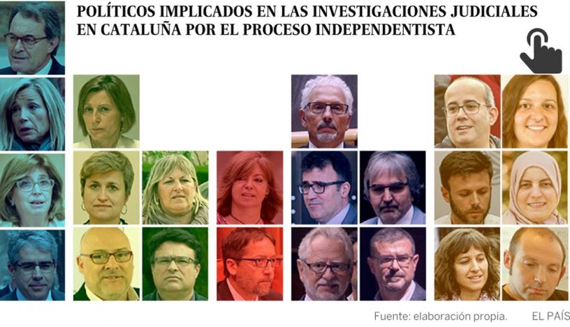 Políticos investigados Cataluña