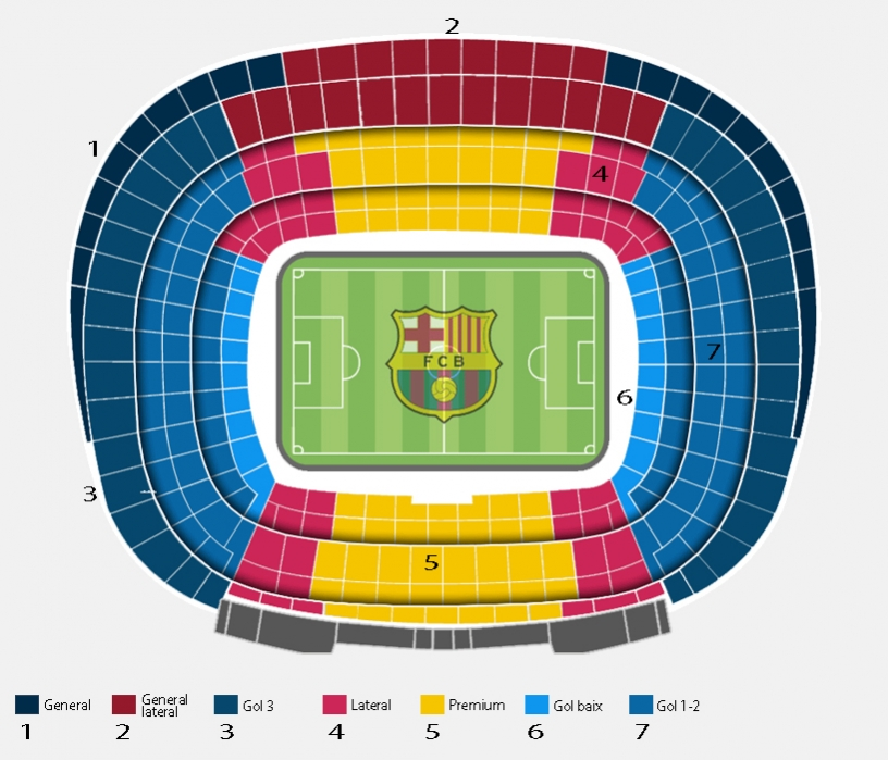 places de Camp Nou