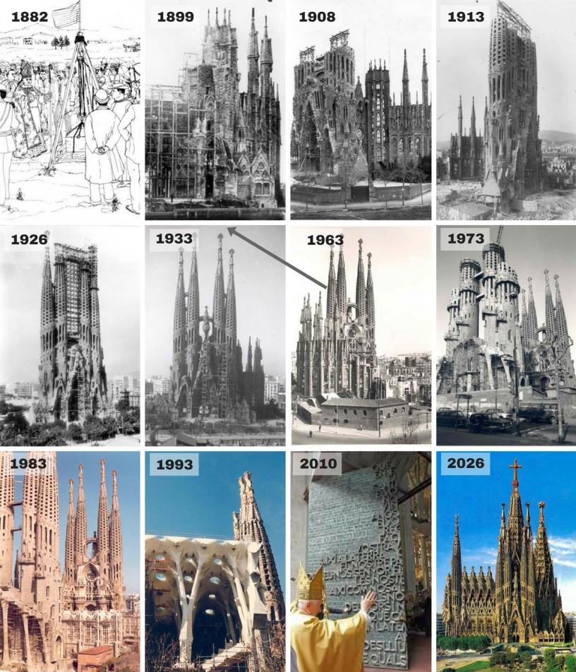 Sagrada Familia, completed in 2026?