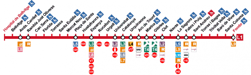 Line 1 Metro