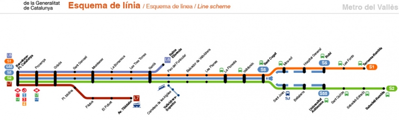 Línea 6 o el ferros
