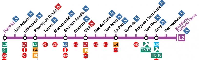 L2 - Die lila Linie