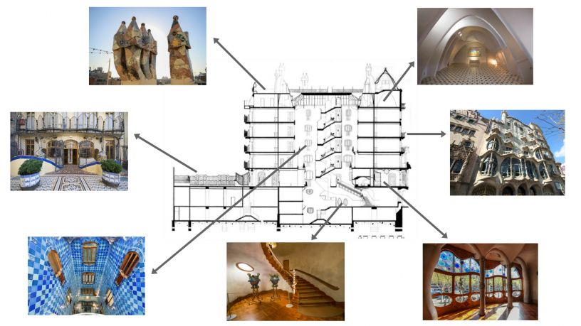 Casa Batll 243 Gaud 237 Facade Roof And Interior