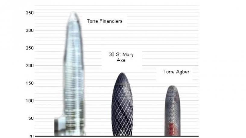 Похожі башні