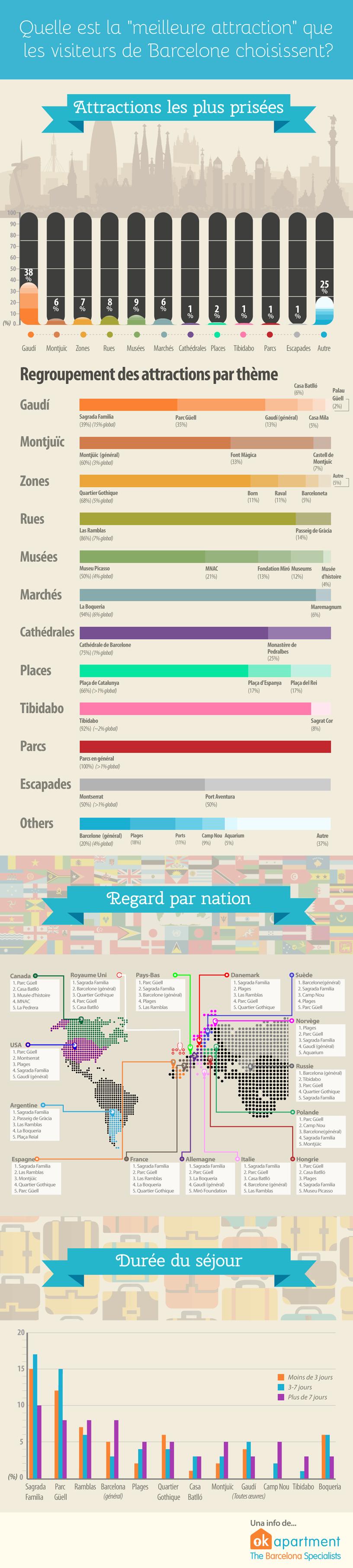 enquête infographie