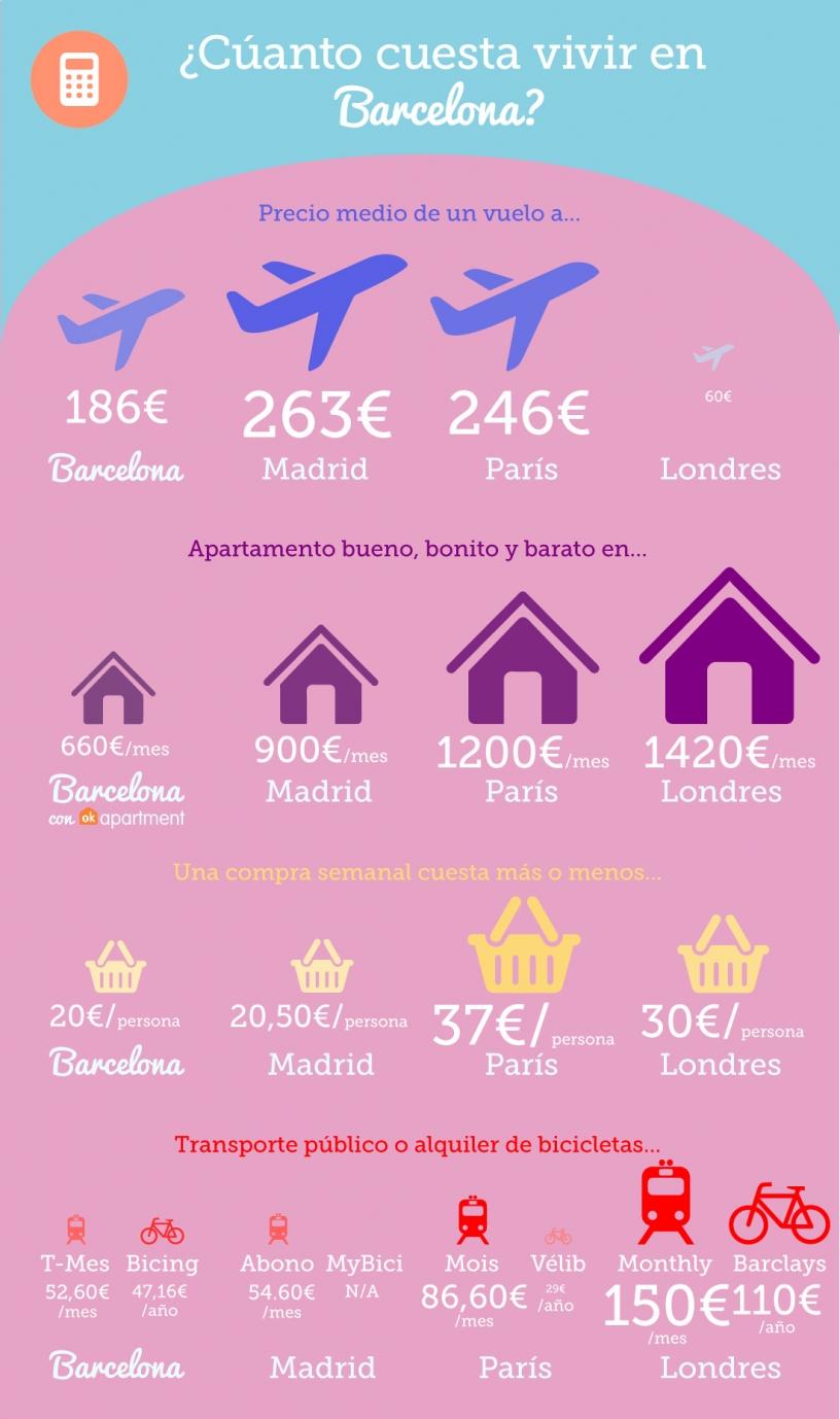 Comparez les prix avec différentes capitales européennes!
