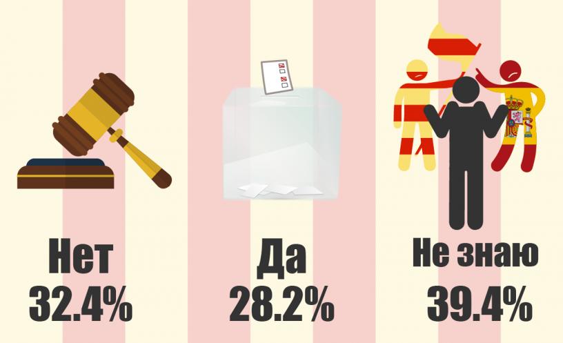 encuesta extranjeros referendum