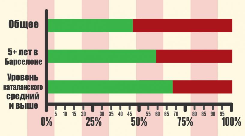 perfil encuesta extranjeros referendum