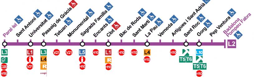 L2 - Lila linje