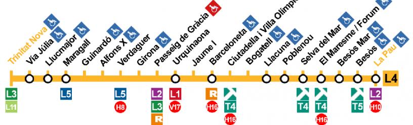 Żółta linia