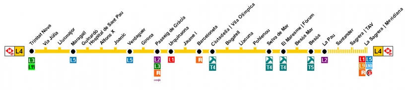 L4 - The Yellow Line metro Barcelona