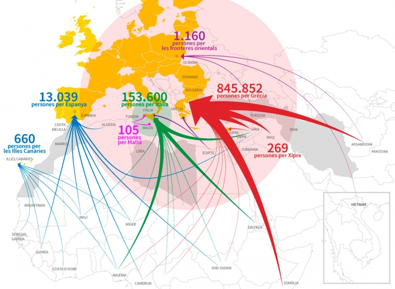 Gráfico Europa Inmitrantes