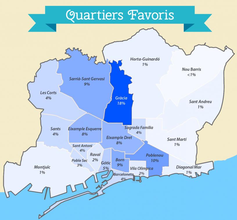 Infographie de l'enquête: les quartiers qui sont le plus aimé.