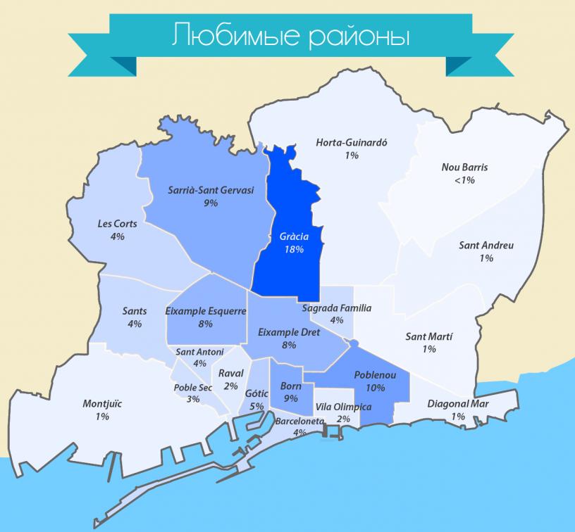 Инфографика: какие районы Барселоны нравятся больше всего