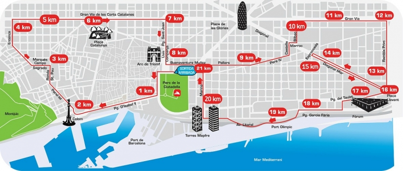 Route of the Barcelona Half Marathon 2015