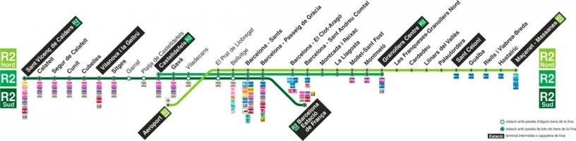 ruta tren r2 barcelona