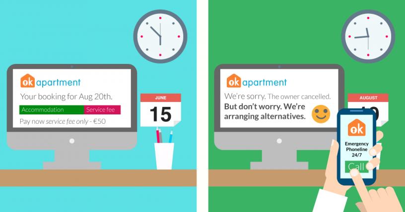 servicio cliente de ok apartment