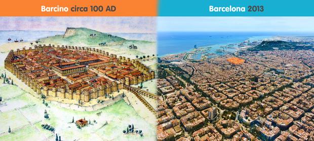 De Barcino à Barcelone