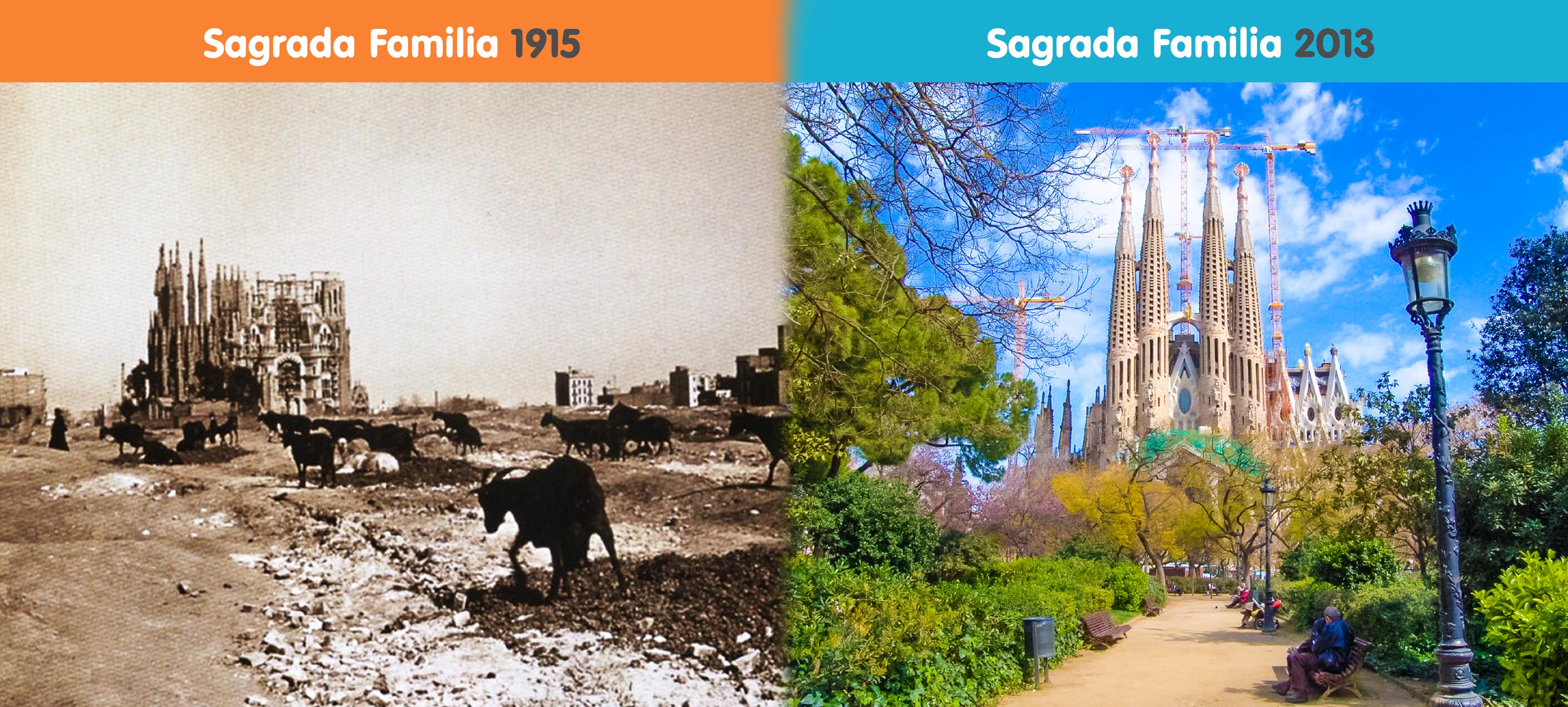 Korte Geschiedenis van de Sagrada Familia